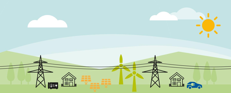 Grafik Energiewelt Sektorenkopplung